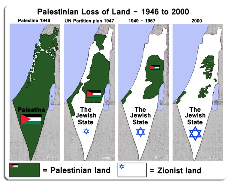 the alternative truth behind the israeli palestinian The israeli-palestinian conflict is over who gets what land and how it's controlled  the alternative to a two-state solution is a one-state solution, wherein all of the land becomes either.